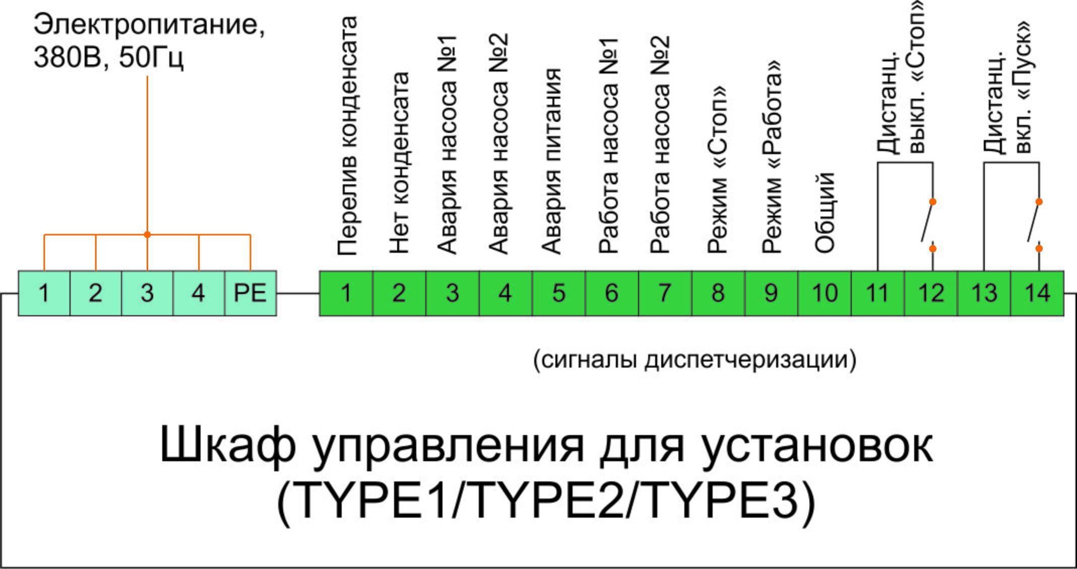 Нормативнотехническое регулирование  Минстрой России
